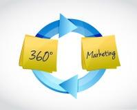360 σχέδιο απεικόνισης κύκλων μάρκετινγκ Στοκ Εικόνες