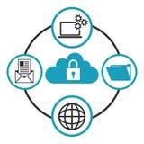 Σχέδιο ασφάλειας Cyber Στοκ φωτογραφία με δικαίωμα ελεύθερης χρήσης