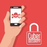 Σχέδιο ασφάλειας Cyber Στοκ Εικόνες