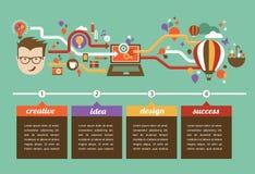 Σχέδιο, δημιουργικός, ιδέα και καινοτομία infographic Στοκ φωτογραφία με δικαίωμα ελεύθερης χρήσης