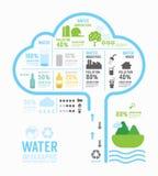 Σχέδιο προτύπων ετήσια εκθέσεων eco νερού Infographic Έννοια Στοκ Εικόνες