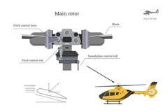 Σχεδιάγραμμα του κύριου στροφέα του ελικοπτέρου Βιομηχανικό σχέδιο του μέρους κιβωτίων ταχυτήτων Λεπτομερής απομονωμένη εικόνα το Στοκ φωτογραφίες με δικαίωμα ελεύθερης χρήσης