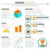 Σχεδιάγραμμα infographics δυνατότητας ανάπτυξης εξορυκτικής βιομηχανίας Στοκ Εικόνες