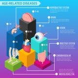 Σχετικές με την ηλικία ασθένειες Infographics διανυσματική απεικόνιση