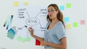 Σχεδιαστής που παρουσιάζει τις ιδέες της σχετικά με ένα whiteboard φιλμ μικρού μήκους