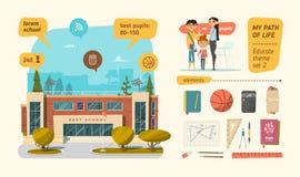Σχολείο που τίθεται με τα στοιχεία Στοκ Εικόνες