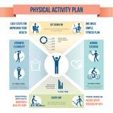 Σωματική δραστηριότητα Στοκ Εικόνα
