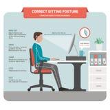 Σωστή στάση συνεδρίασης στο γραφείο διανυσματική απεικόνιση