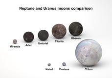 Σύγκριση μεγέθους μεταξύ των φεγγαριών Ουρανού και Ποσειδώνα με τους τίτλους στοκ εικόνες με δικαίωμα ελεύθερης χρήσης