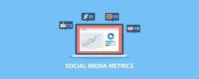 Σύγχρονη έννοια των κοινωνικών μέσων που εμπορεύονται, analytics στοιχείων, μετρικό, μέτρηση Επίπεδο διανυσματικό έμβλημα σχεδίου στοκ φωτογραφία