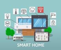 Σύγχρονο έξυπνο σπίτι με το infographic έμβλημα αυτοκινήτων Επίπεδη έννοια ύφους σχεδίου, σύστημα τεχνολογίας με το συγκεντρωμένο Στοκ Εικόνα