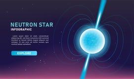 Σύγχρονο διάνυσμα εμβλημάτων αστεριών νετρονίων διανυσματική απεικόνιση