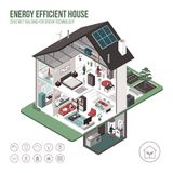 Σύγχρονο εσωτερικό ενεργειακών αποδοτικό σπιτιών