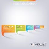 Σύγχρονο διανυσματικό πρότυπο σχεδίου υπόδειξης ως προς το χρόνο ελεύθερη απεικόνιση δικαιώματος
