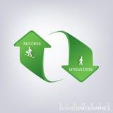 Σύγχρονο πρότυπο επιτυχίας και μη-επιτυχίας infographic απεικόνιση αποθεμάτων