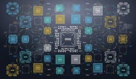 Σύγχρονο υπόβαθρο με το φουτουριστικό ενδιάμεσο με τον χρήστη Τεχνολογία υλικού ηλεκτρονικών υπολογιστών Ψηφιακό τσιπ μητρικών κα Ελεύθερη απεικόνιση δικαιώματος