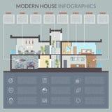 Σύγχρονο infographics σπιτιών Στοκ εικόνα με δικαίωμα ελεύθερης χρήσης
