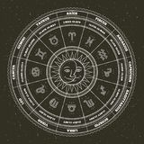 Σύμβολα αστρολογίας και απόκρυφα σημάδια Zodiac κύκλος με τα σημάδια ωροσκοπίων Λεπτό διανυσματικό σχέδιο γραμμών διανυσματική απεικόνιση