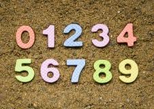 σύμβολο αριθμού Στοκ Φωτογραφία