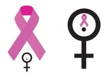 σύμβολο καρκίνου του μα ελεύθερη απεικόνιση δικαιώματος
