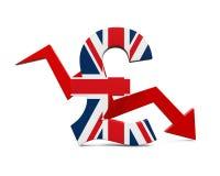 Σύμβολο λιβρών της Μεγάλης Βρετανίας και κόκκινο βέλος Στοκ φωτογραφία με δικαίωμα ελεύθερης χρήσης