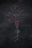 Σύμβολο του ανθρώπου με το βολβό ligh επάνω από το κεφάλι στο μαύρο πίνακα κιμωλίας στοκ εικόνα με δικαίωμα ελεύθερης χρήσης