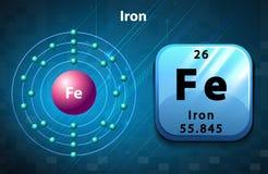 Σύμβολο Perodic του σιδήρου διανυσματική απεικόνιση