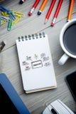Σύνθετη εικόνα του μάρκετινγκ doodle Στοκ εικόνα με δικαίωμα ελεύθερης χρήσης