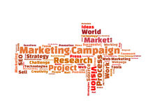 Σύννεφο λέξης εκστρατειών μάρκετινγκ ελεύθερη απεικόνιση δικαιώματος