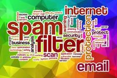 Σύννεφο λέξης φίλτρων Spam με το αφηρημένο υπόβαθρο Στοκ εικόνες με δικαίωμα ελεύθερης χρήσης
