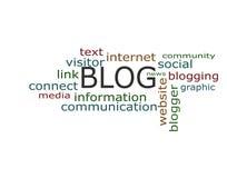 Σύννεφο λέξης Blog ελεύθερη απεικόνιση δικαιώματος