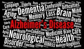 Σύννεφο λέξης ασθενειών του Alzheimer ` s Στοκ εικόνες με δικαίωμα ελεύθερης χρήσης