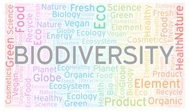 Σύννεφο λέξης βιοποικιλότητας ελεύθερη απεικόνιση δικαιώματος