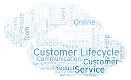 Σύννεφο λέξης κύκλου της ζωής πελατών διανυσματική απεικόνιση
