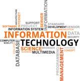 Σύννεφο λέξης - τεχνολογία πληροφοριών απεικόνιση αποθεμάτων