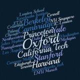 Σύννεφο λέξης των δημοφιλών πανεπιστημίων Στοκ Φωτογραφία