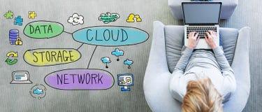 Σύννεφο που υπολογίζει με το άτομο που χρησιμοποιεί ένα lap-top Στοκ εικόνα με δικαίωμα ελεύθερης χρήσης