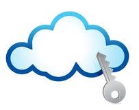 Σύννεφο που υπολογίζει την έννοια ασφάλειας Διαδικτύου Στοκ φωτογραφία με δικαίωμα ελεύθερης χρήσης