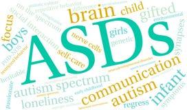 Σύννεφο του Word ASDs Στοκ Εικόνες