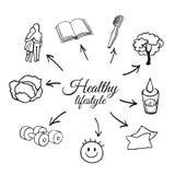 Σύνολο περιλήψεων ενός υγιούς τρόπου ζωής ελεύθερη απεικόνιση δικαιώματος