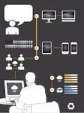 Σύνολο υπολογιστών τεχνολογίας Infographic Στοκ Εικόνες
