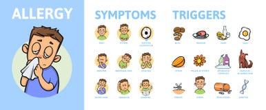 Σύνολο Infographic αλλεργίας Αφίσα πληροφοριών συμπτωμάτων αλλεργίας με το κείμενο και χαρακτήρας Επίπεδη διανυσματική απεικόνιση απεικόνιση αποθεμάτων