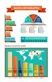 Σύνολο βιβλίων infographic στο επίπεδο ύφος σχεδίου Στοκ εικόνα με δικαίωμα ελεύθερης χρήσης