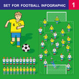 Σύνολο για το ποδόσφαιρο infographic 1 Στοκ Εικόνες