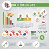 Σύνολο ΓΤΟ Infographics απεικόνιση αποθεμάτων