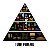 Σύνολο εικονιδίων πυραμίδων τροφίμων Στοκ Φωτογραφία