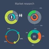 Σύνολο ζωηρόχρωμης έρευνας αγοράς διαγραμμάτων ελεύθερη απεικόνιση δικαιώματος