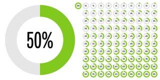 Σύνολο διαγραμμάτων ποσοστού κύκλων από 0 έως 100 Στοκ Εικόνες