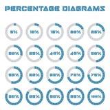 Σύνολο διαγραμμάτων ποσοστού κύκλων για το infographics, 5 10 15 20 25 30 35 40 45 50 55 60 65 70 75 80 85 90 95 100 τοις εκατό Στοκ εικόνες με δικαίωμα ελεύθερης χρήσης