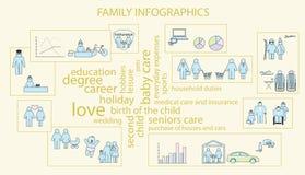 Σύνολο στοιχείων οικογενειακού Infographic Στοκ Εικόνα